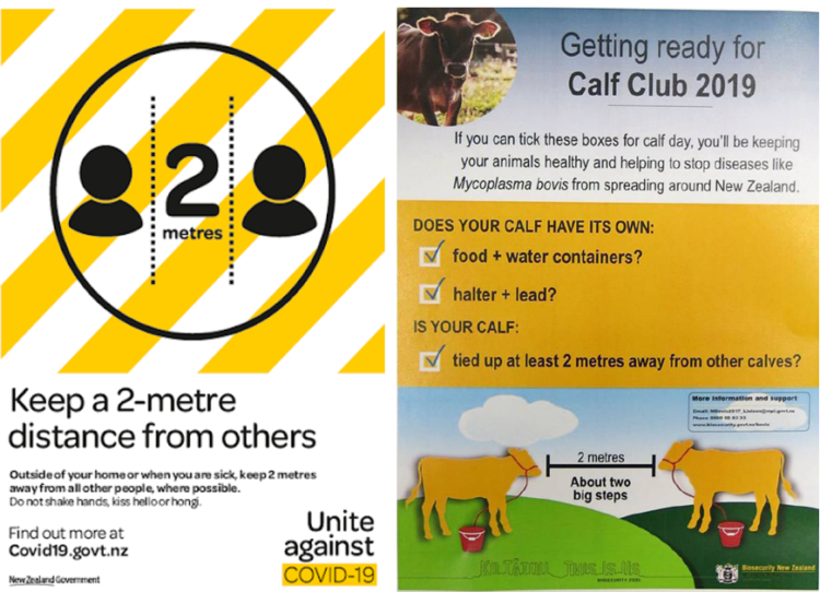 Figure 2: Biosecurity posters for humans and animals: The 2-metre rule
